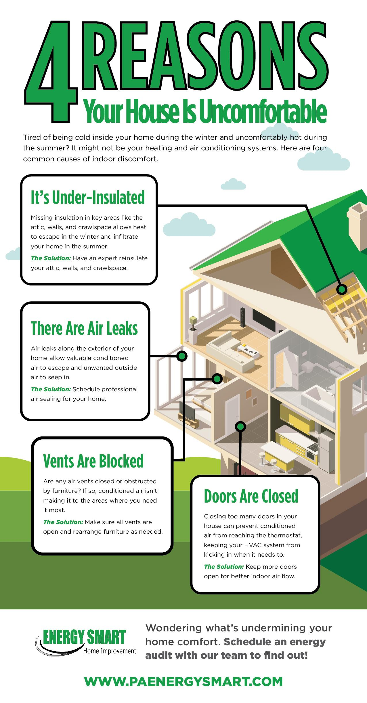 4 reasons your house is uncomfortable infographic energy smart home improvement