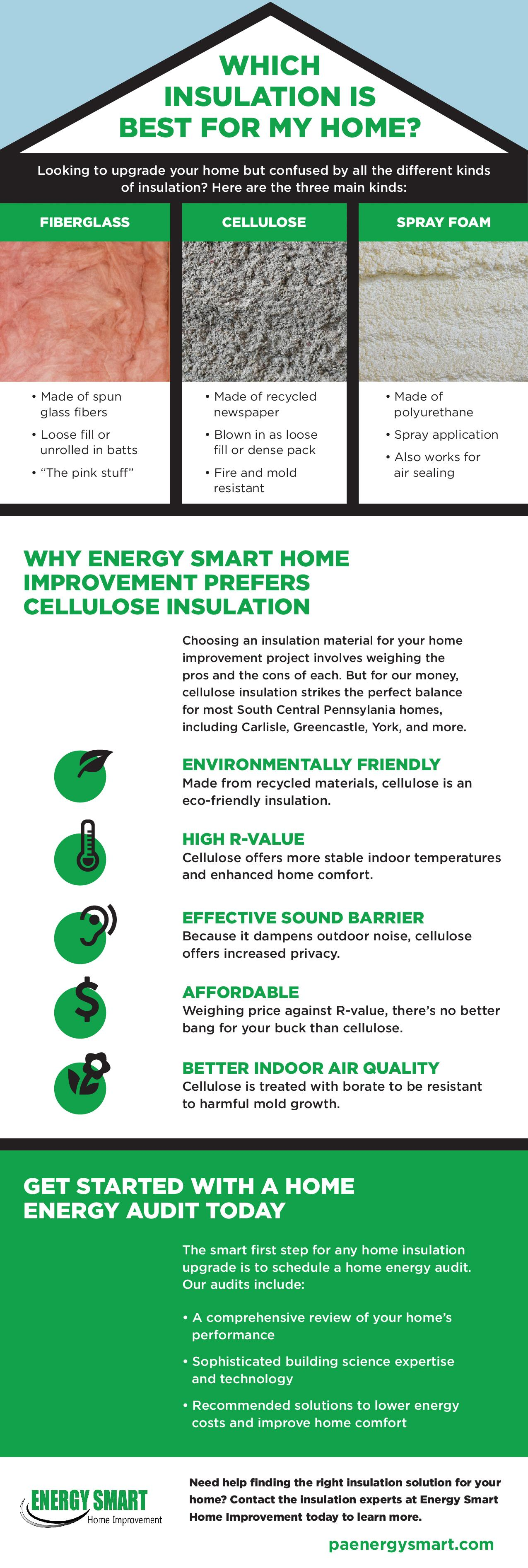 energy smart home which insulation is best infographic