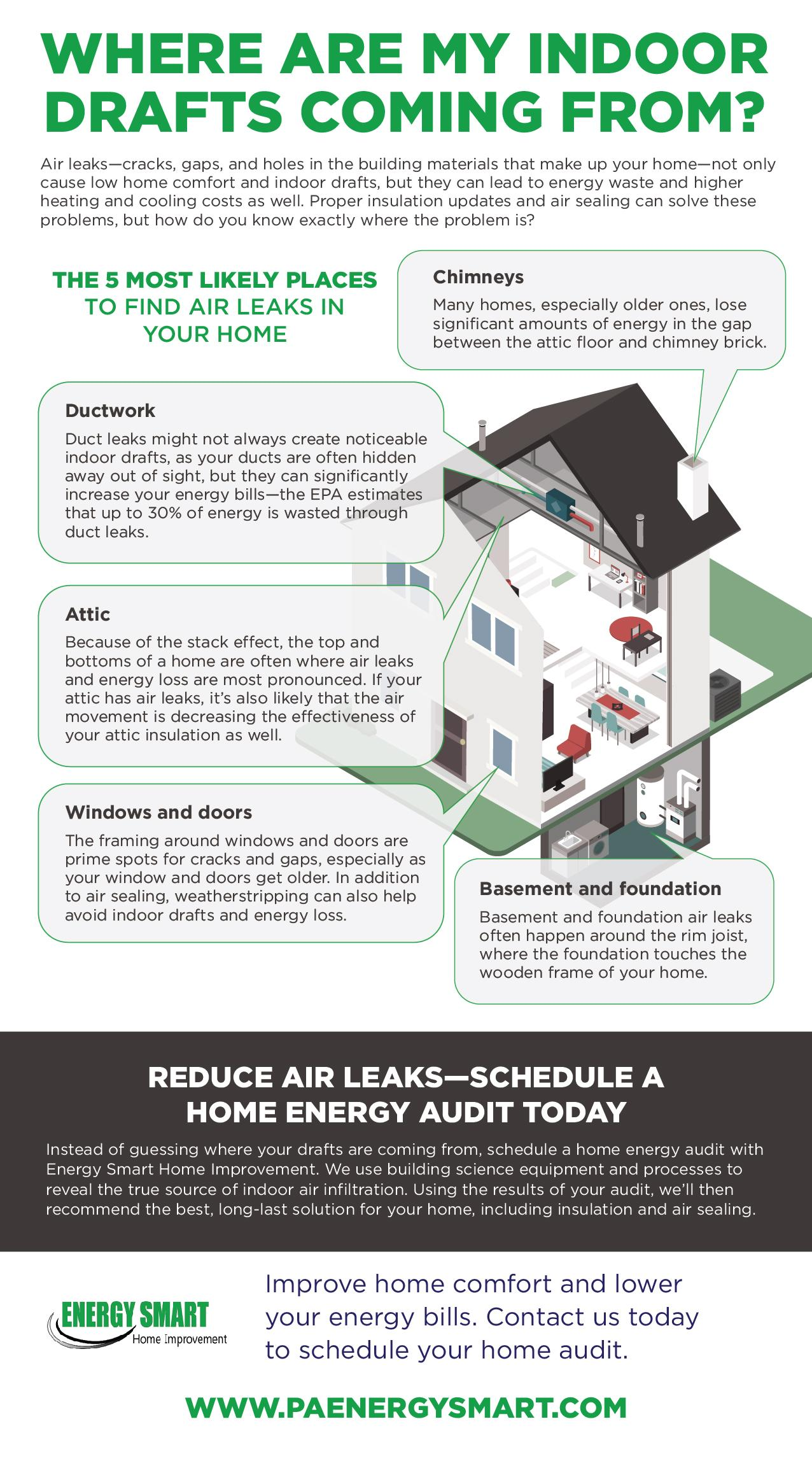 home air leaks energy smart infographic