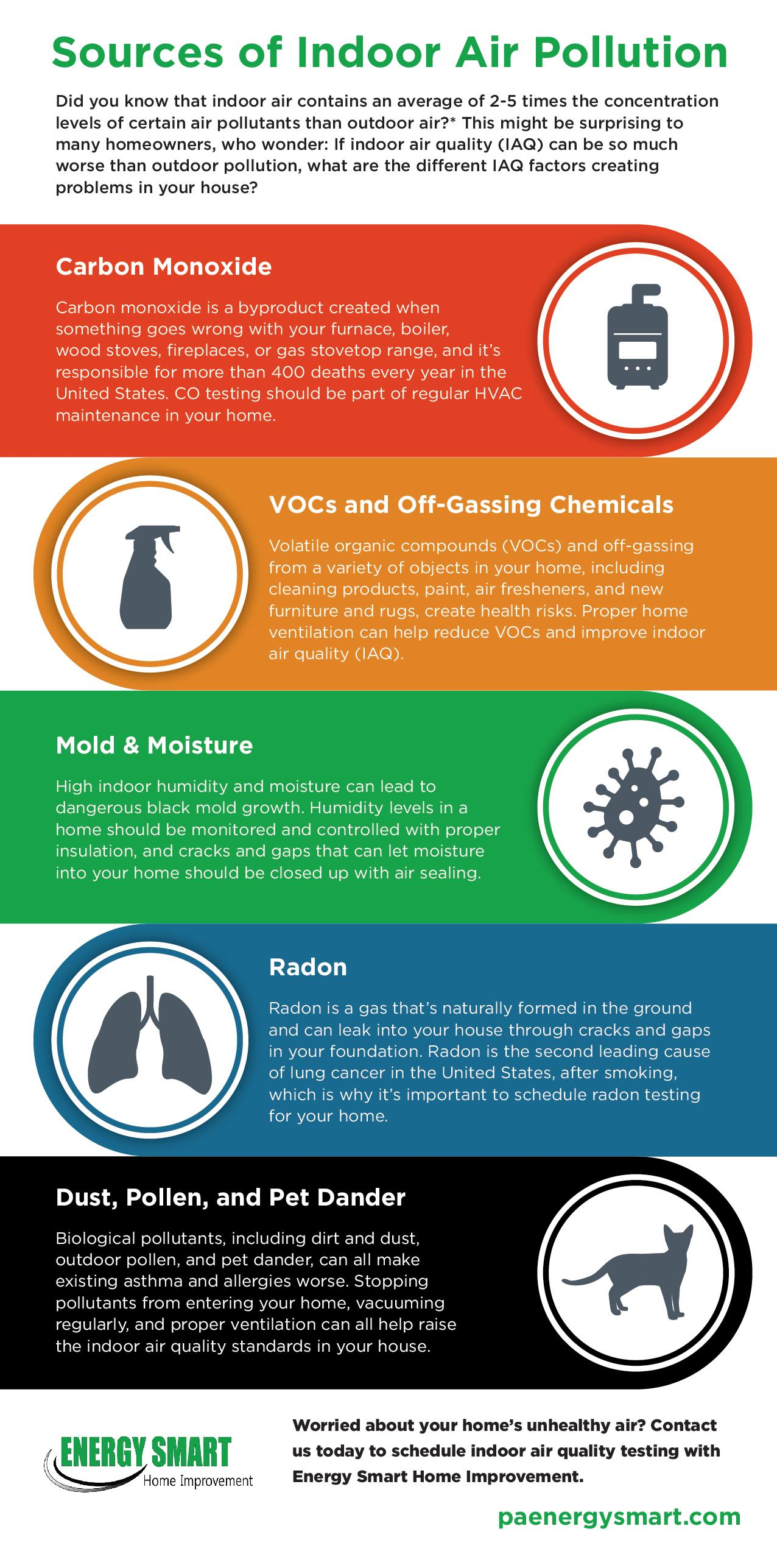 sources of indoor air pollution energy smart home improvement infographic