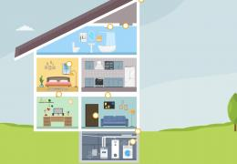 energy smart home improvement house diagram where air leaks are