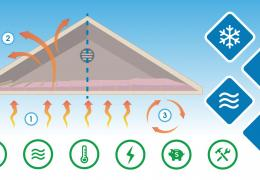 does my attic need more insulation infographic header energy smart home improvement