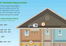 Insulation recommendation, Energy Smart, PA