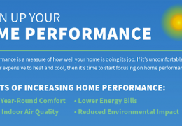 blog header clean up your home performance