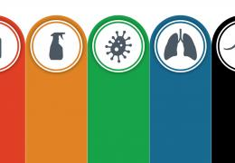 sources of indoor air pollution energy smart home improvement infographic header